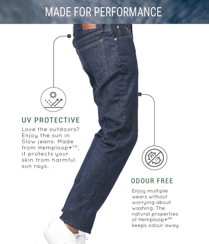 SLOW Jeans by Canvaloop - Men's Diagram